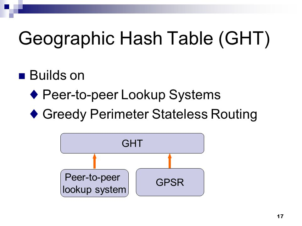 17 Geographic Hash Table (GHT)‏ Builds on ♦ Peer-to-peer Lookup Systems ♦ Greedy Perimeter Stateless Routing GHT GPSR Peer-to-peer lookup system