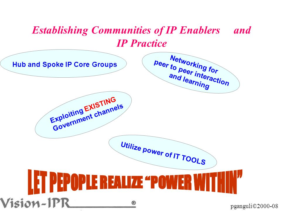 pganguli©2000-08 Establishing Communities of IP Enablers and IP Practice Hub and Spoke IP Core Groups Networking for peer to peer interaction and learning Exploiting EXISTING Government channels Utilize power of IT TOOLS