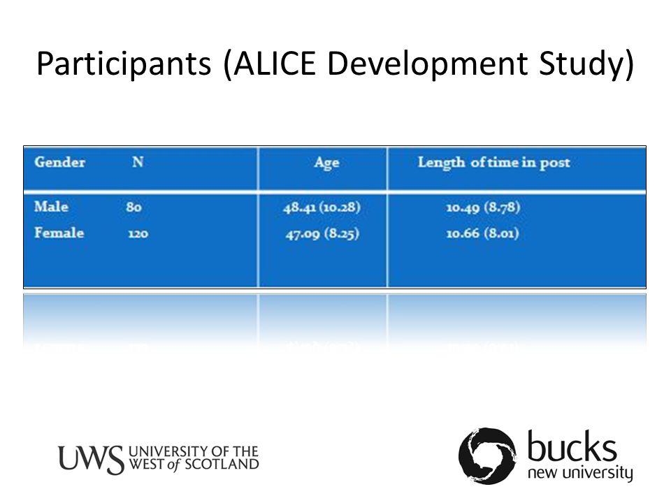Participants (ALICE Development Study)