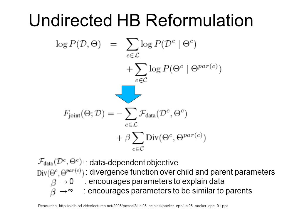 Undirected HB Reformulation : data-dependent objective : divergence function over child and parent parameters → 0 : encourages parameters to explain data →∞ : encourages parameters to be similar to parents Resources: http://velblod.videolectures.net/2008/pascal2/uai08_helsinki/packer_cpe/uai08_packer_cpe_01.ppt