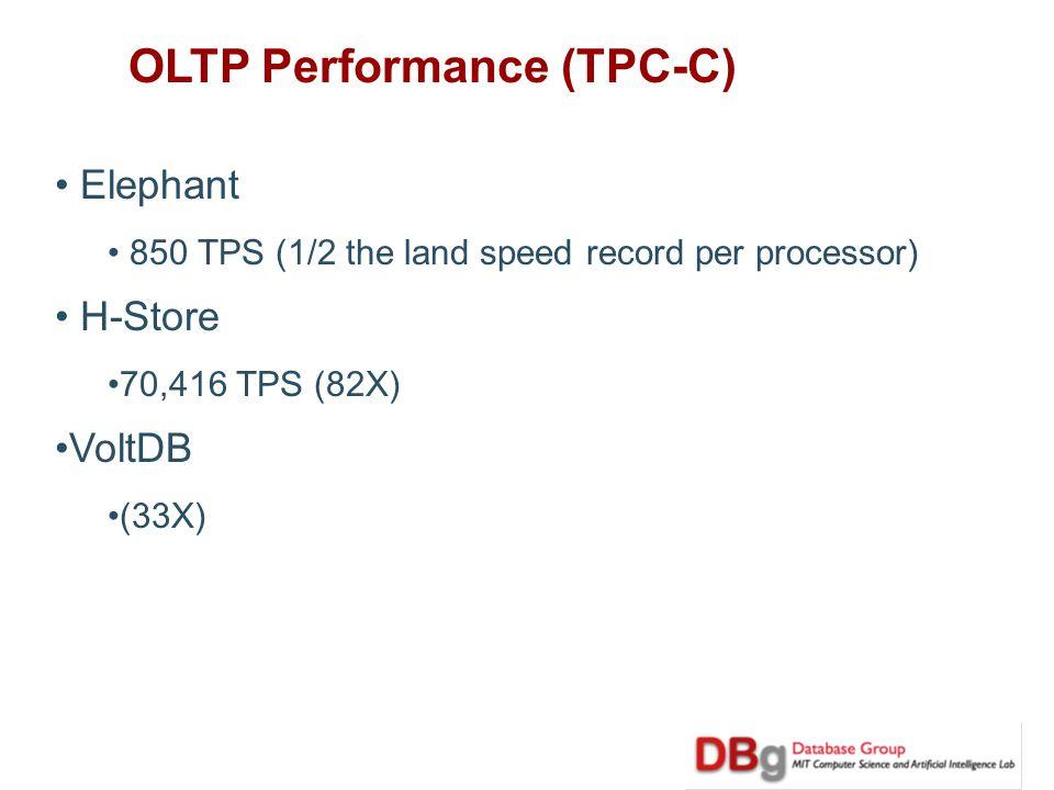 OLTP Performance (TPC-C) Elephant 850 TPS (1/2 the land speed record per processor) H-Store 70,416 TPS (82X) VoltDB (33X)