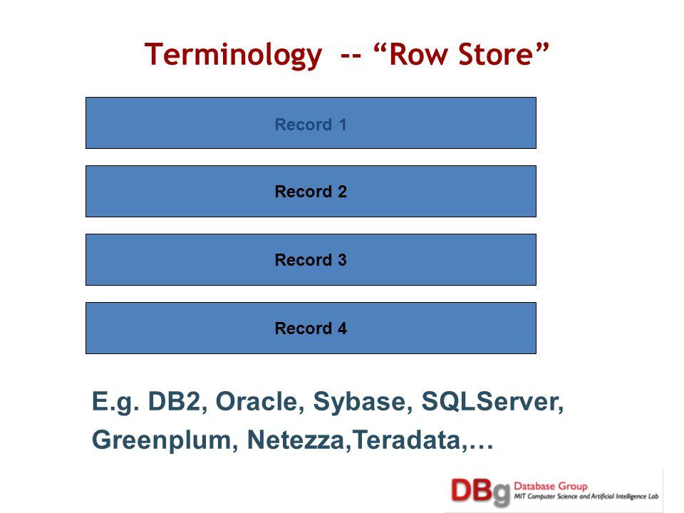 Terminology -- Row Store Record 2 Record 4 Record 1 Record 3 E.g.