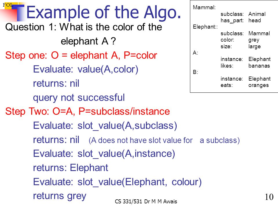 10 FOL CS 331/531 Dr M M Awais Example of the Algo.