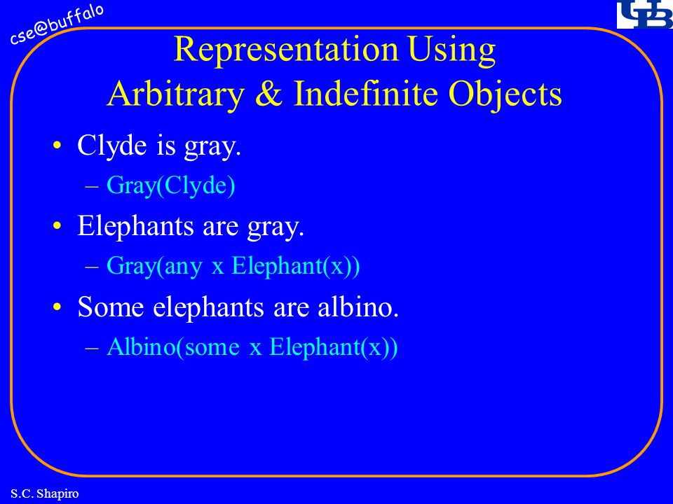 cse@buffalo S.C. Shapiro Representation Using Arbitrary & Indefinite Objects Clyde is gray.