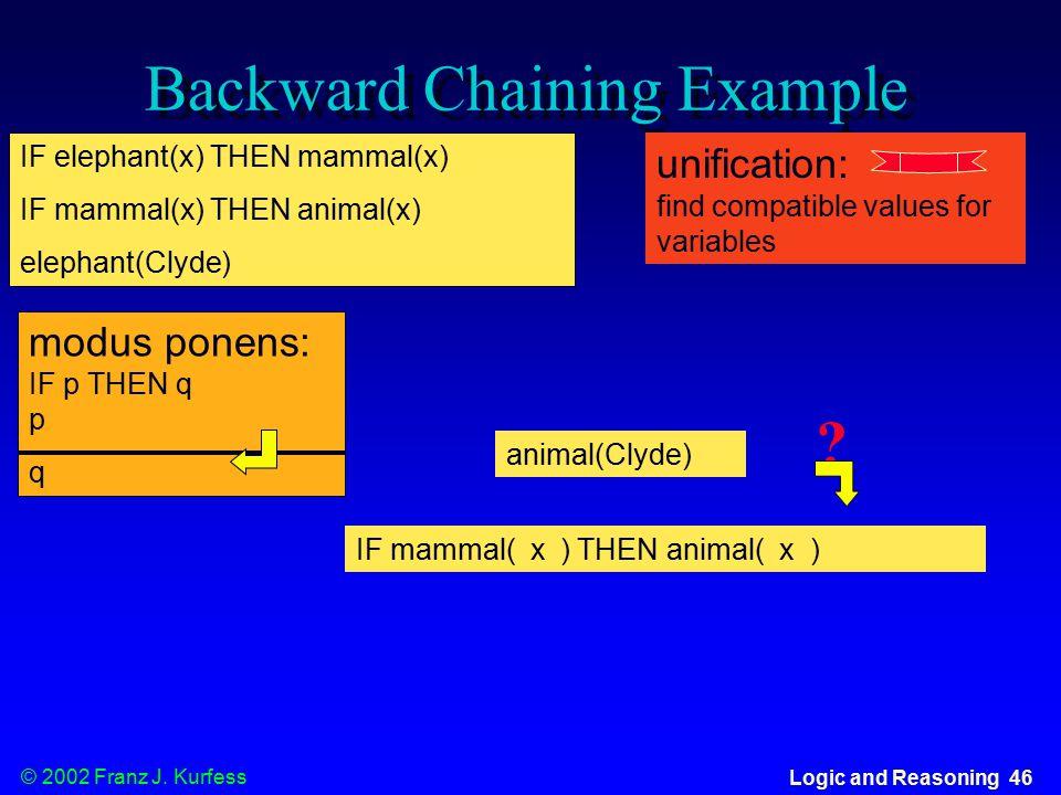 © 2002 Franz J. Kurfess Logic and Reasoning 46 Backward Chaining Example IF elephant(x) THEN mammal(x) IF mammal(x) THEN animal(x) elephant(Clyde) mod