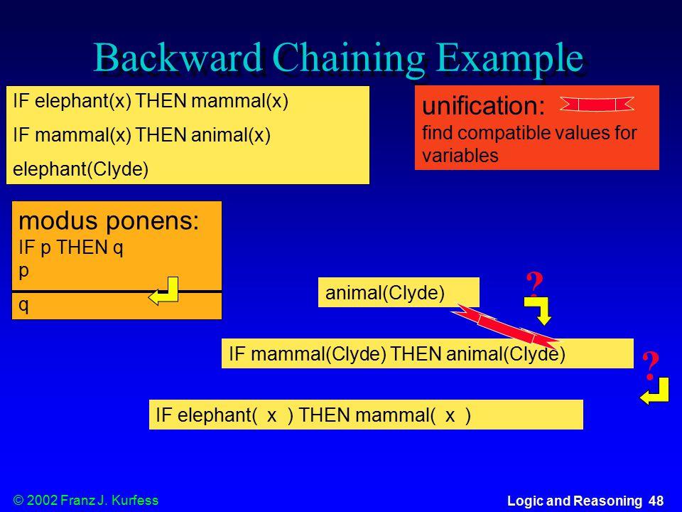 © 2002 Franz J. Kurfess Logic and Reasoning 48 Backward Chaining Example IF elephant(x) THEN mammal(x) IF mammal(x) THEN animal(x) elephant(Clyde) mod