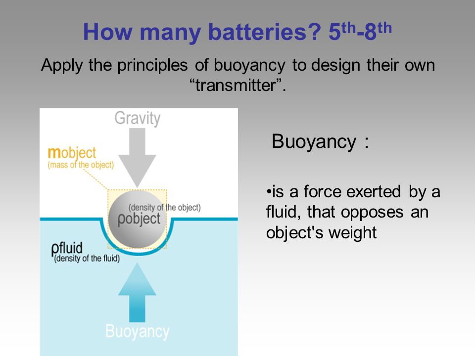 How many batteries. 5 th -8 th Apply the principles of buoyancy to design their own transmitter .