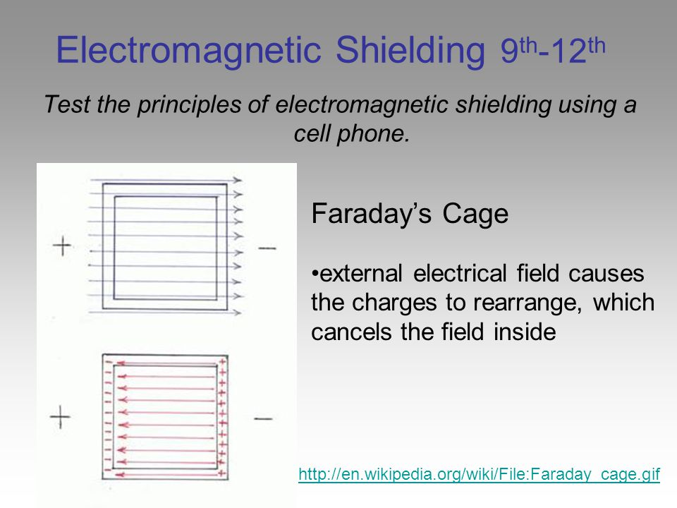 Electromagnetic Shielding 9 th -12 th Test the principles of electromagnetic shielding using a cell phone.