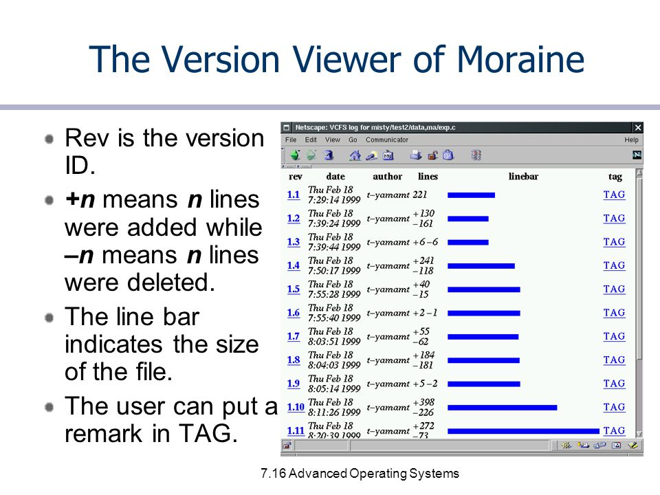 7.16 Advanced Operating Systems The Version Viewer of Moraine Rev is the version ID.