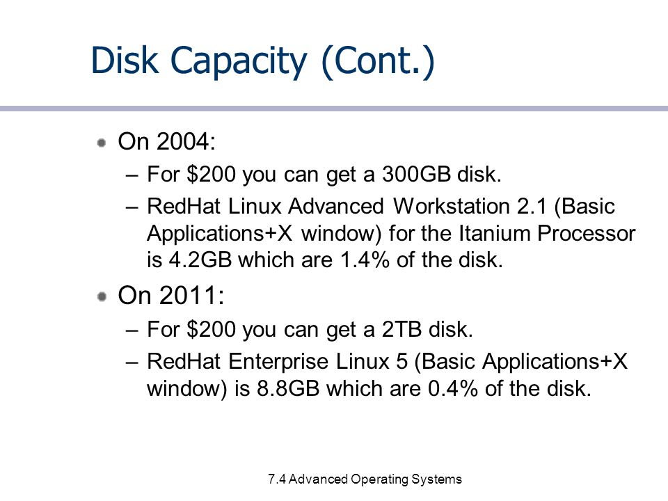 7.4 Advanced Operating Systems Disk Capacity (Cont.) On 2004: –For $200 you can get a 300GB disk.