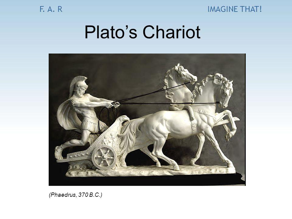 F. A. RIMAGINE THAT! Plato's Chariot (Phaedrus, 370 B.C.)