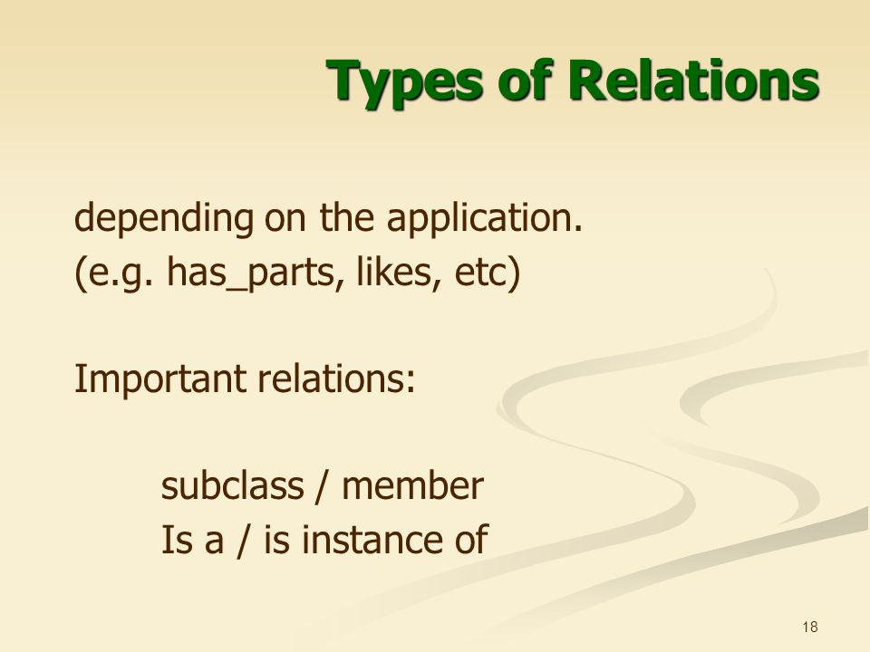 18 Types of Relations depending on the application.
