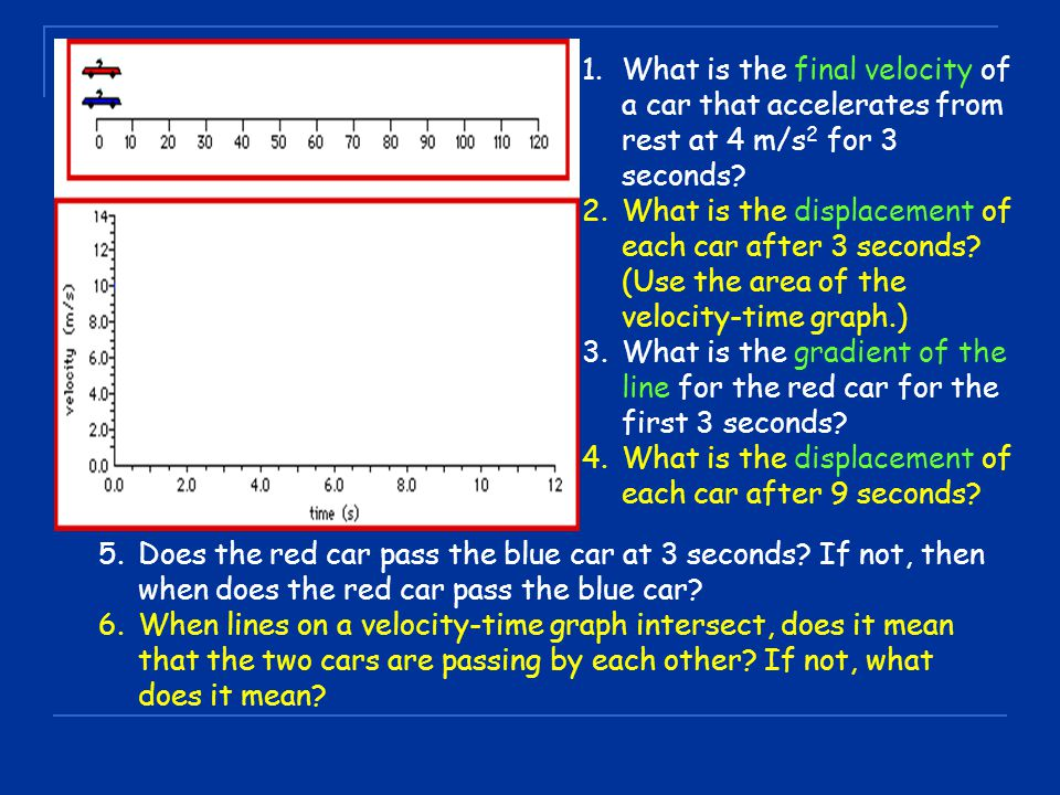 1.What is the final velocity of a car that accelerates from rest at 4 m/s 2 for 3 seconds.