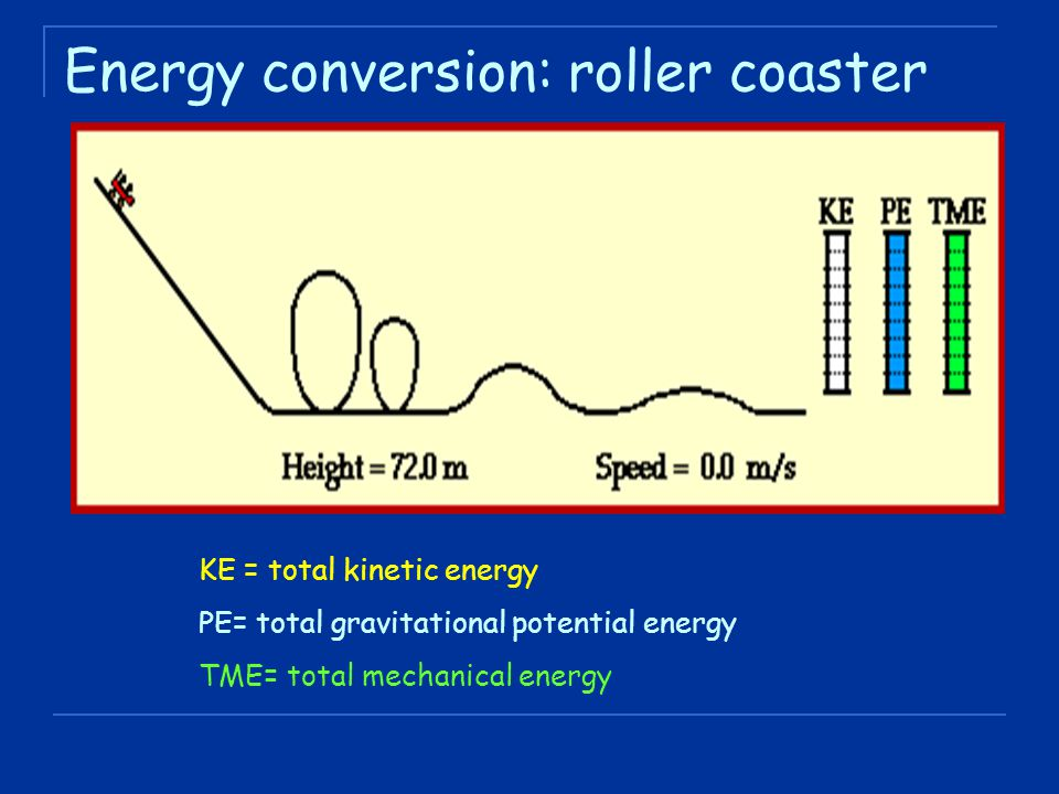 Energy conversion: roller coaster KE = total kinetic energy PE= total gravitational potential energy TME= total mechanical energy
