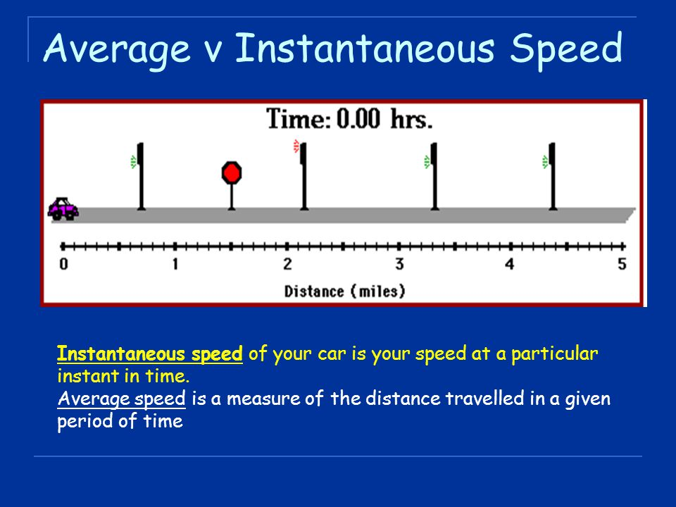 Average v Instantaneous Speed Instantaneous speed of your car is your speed at a particular instant in time.