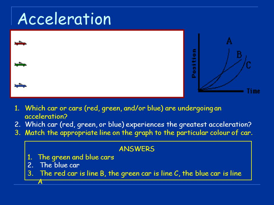 Acceleration 1.Which car or cars (red, green, and/or blue) are undergoing an acceleration? 2.Which car (red, green, or blue) experiences the greatest