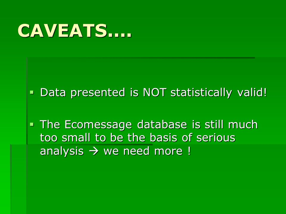 CAVEATS....  Data presented is NOT statistically valid.