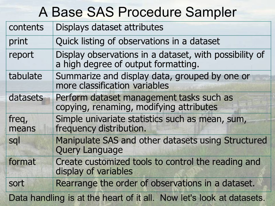A Base SAS Procedure Sampler contentsDisplays dataset attributes printQuick listing of observations in a dataset reportDisplay observations in a dataset, with possibility of a high degree of output formatting.
