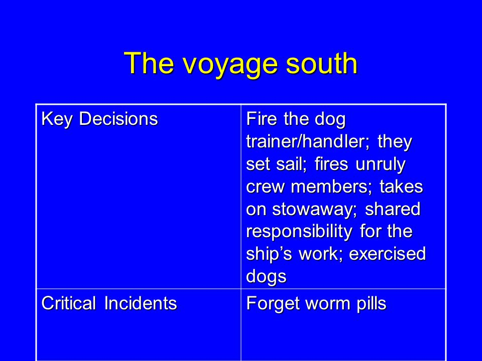 The voyage south Key Decisions Fire the dog trainer/handler; they set sail; fires unruly crew members; takes on stowaway; shared responsibility for the ship's work; exercised dogs Critical Incidents Forget worm pills Leadership Lessons Increased morale right from start; always look forward; optimism;