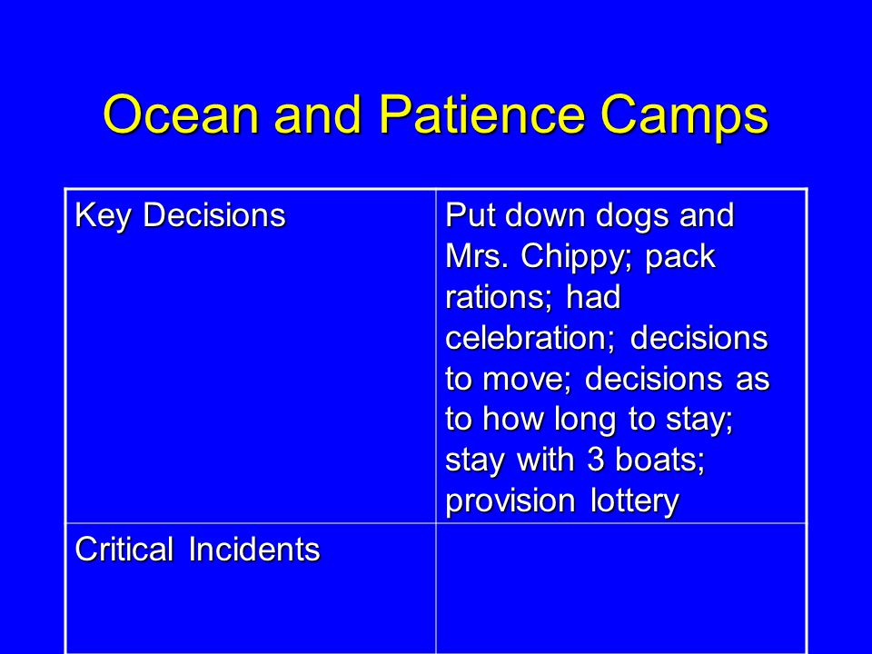 Ocean and Patience Camps Key Decisions Put down dogs and Mrs.
