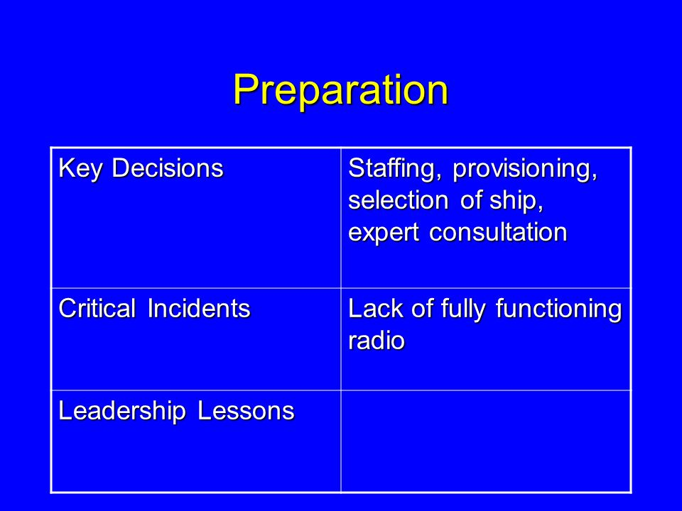 Preparation Key Decisions Staffing, provisioning, selection of ship, expert consultation Critical Incidents Lack of fully functioning radio Leadership Lessons