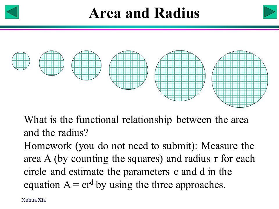 Xuhua Xia Slide 10 Protein molecular mass The equation D=ae bM appears to describe the relationship between D and M quite well.