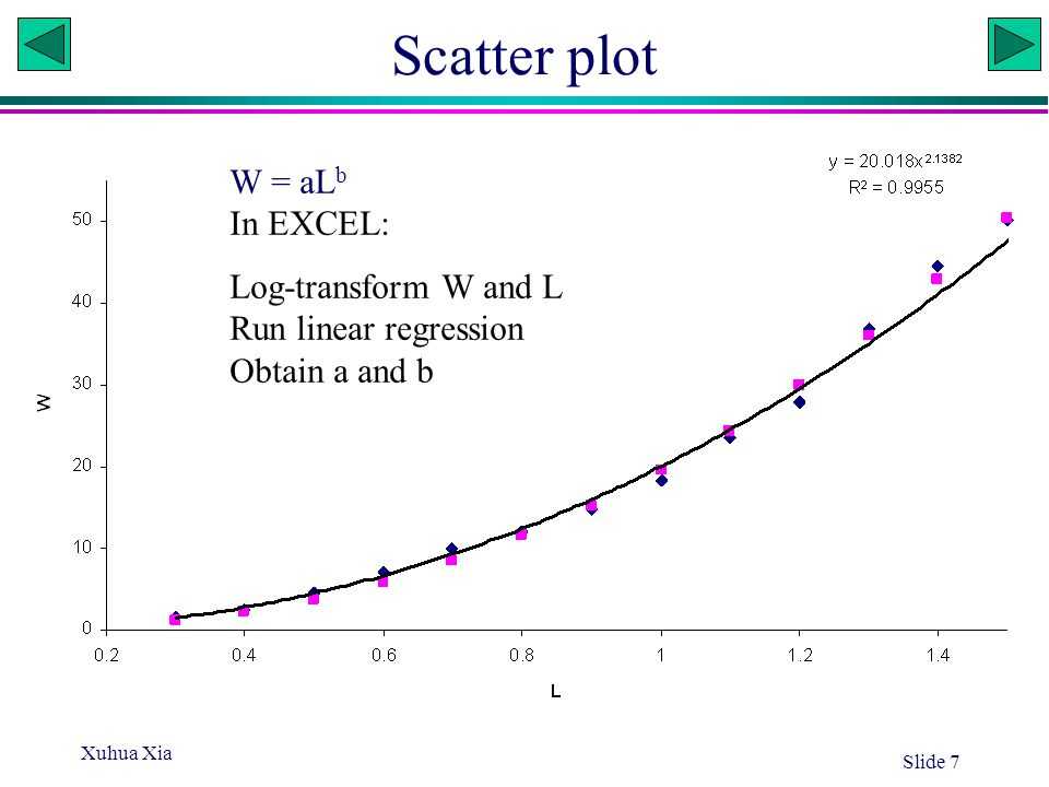 Xuhua Xia Slide 6 Body weight of wild elephant A researcher wishes to estimate the body weight of wild elephants.