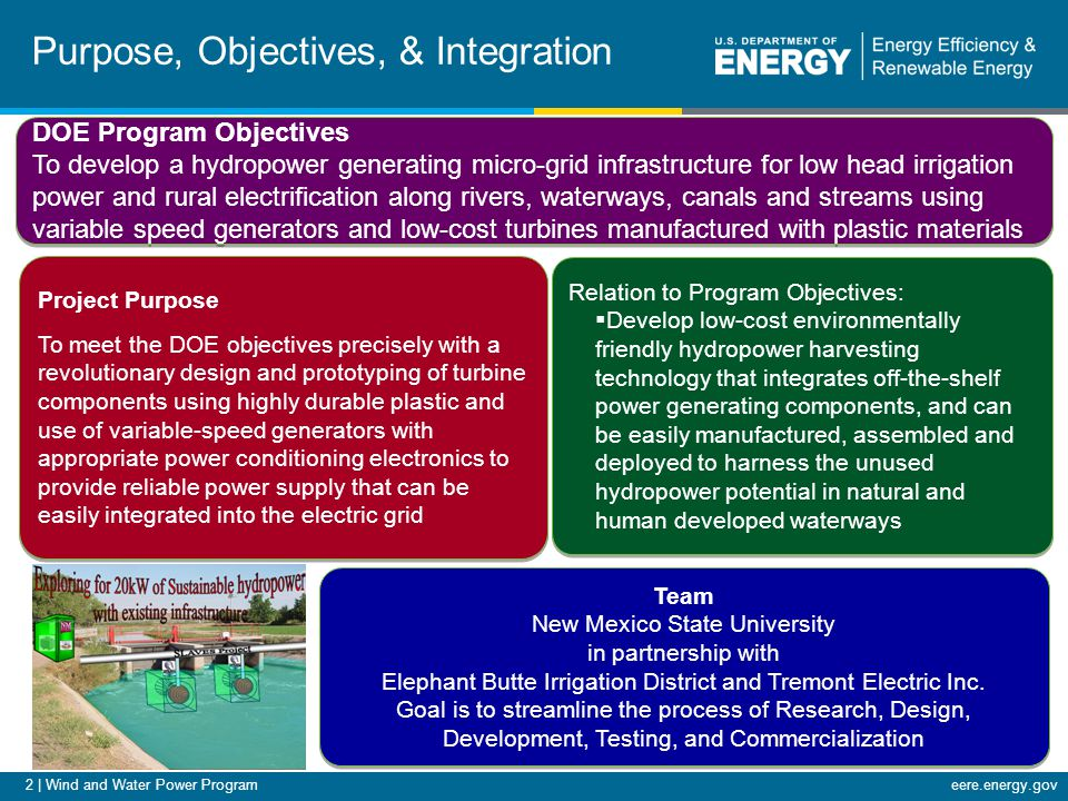 2 | Wind and Water Power Programeere.energy.gov Purpose, Objectives, & Integration Relation to Program Objectives:  Develop low-cost environmentally friendly hydropower harvesting technology that integrates off-the-shelf power generating components, and can be easily manufactured, assembled and deployed to harness the unused hydropower potential in natural and human developed waterways Relation to Program Objectives:  Develop low-cost environmentally friendly hydropower harvesting technology that integrates off-the-shelf power generating components, and can be easily manufactured, assembled and deployed to harness the unused hydropower potential in natural and human developed waterways Project Purpose To meet the DOE objectives precisely with a revolutionary design and prototyping of turbine components using highly durable plastic and use of variable-speed generators with appropriate power conditioning electronics to provide reliable power supply that can be easily integrated into the electric grid Project Purpose To meet the DOE objectives precisely with a revolutionary design and prototyping of turbine components using highly durable plastic and use of variable-speed generators with appropriate power conditioning electronics to provide reliable power supply that can be easily integrated into the electric grid DOE Program Objectives To develop a hydropower generating micro-grid infrastructure for low head irrigation power and rural electrification along rivers, waterways, canals and streams using variable speed generators and low-cost turbines manufactured with plastic materials DOE Program Objectives To develop a hydropower generating micro-grid infrastructure for low head irrigation power and rural electrification along rivers, waterways, canals and streams using variable speed generators and low-cost turbines manufactured with plastic materials Team New Mexico State University in partnership with Elephant Butte Irrigation District and Tremont Electric Inc.