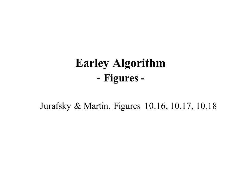 Earley Algorithm - Figures - Jurafsky & Martin, Figures 10.16, 10.17, 10.18