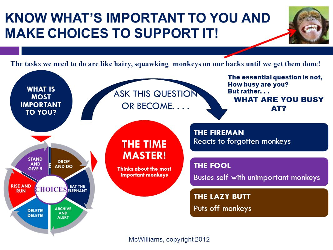 KNOW WHAT'S IMPORTANT TO YOU AND MAKE CHOICES TO SUPPORT IT.