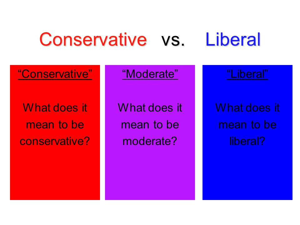 "Conservative vs. Liberal ""Conservative"" What does it mean to be conservative? ""Liberal"" What does it mean to be liberal? ""Moderate"" What does it mean"