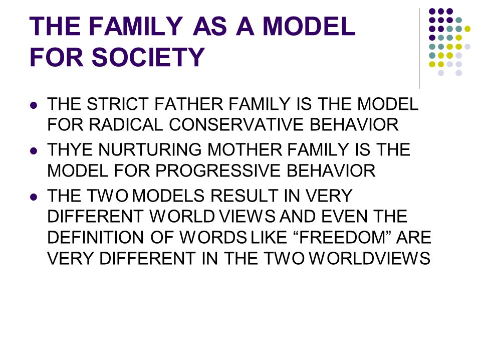 THE FAMILY AS A MODEL FOR SOCIETY THE STRICT FATHER FAMILY IS THE MODEL FOR RADICAL CONSERVATIVE BEHAVIOR THYE NURTURING MOTHER FAMILY IS THE MODEL FO