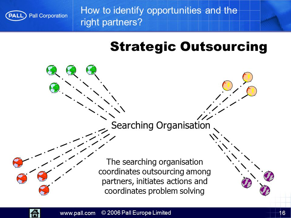 16 How to identify opportunities and the right partners? Strategic Outsourcing The searching organisation coordinates outsourcing among partners, init