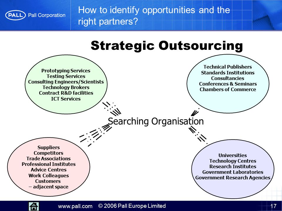 17 How to identify opportunities and the right partners? Strategic Outsourcing Searching Organisation Prototyping Services Testing Services Consulting