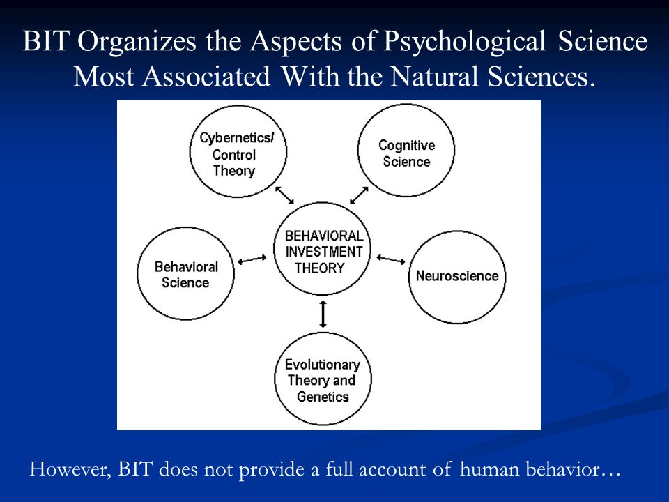 BIT Organizes the Aspects of Psychological Science Most Associated With the Natural Sciences.