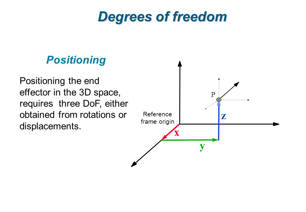 Degrees of freedom Orientation Orienting the end effector in the 3D space, requires three additional DoF to produce the three rotations.