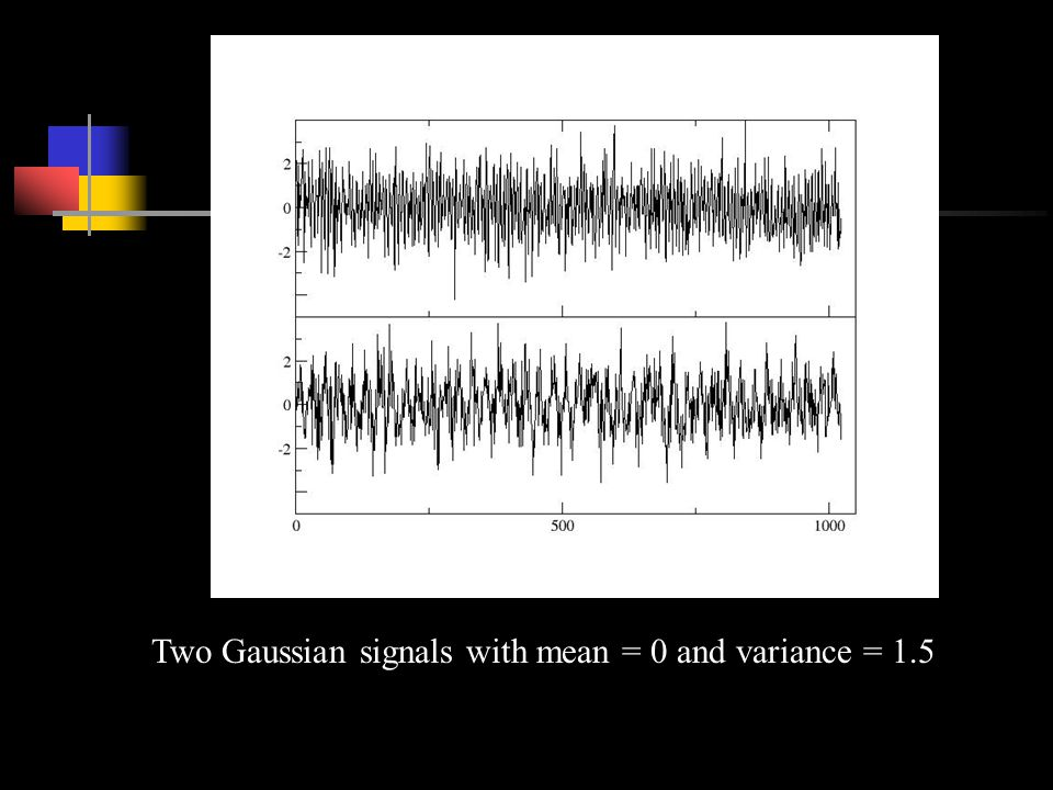 Two Gaussian signals with mean = 0 and variance = 1.5