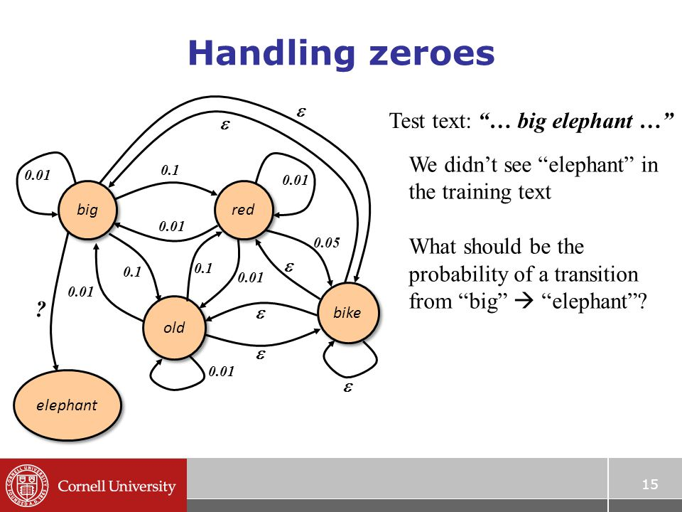 Handling zeroes 15 Test text: … big elephant … elephant big red old 0.1 0.01 0.1 0.01 bike 0.01 0.05       We didn't see elephant in the training text What should be the probability of a transition from big  elephant .