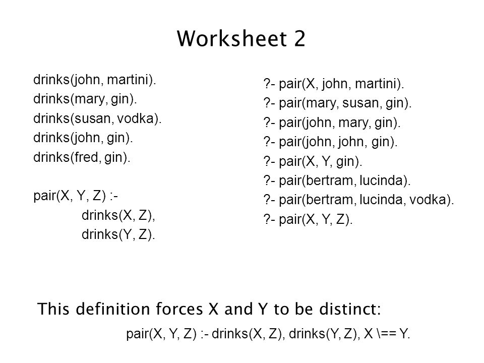 Worksheet 2 drinks(john, martini). drinks(mary, gin). drinks(susan, vodka). drinks(john, gin). drinks(fred, gin). pair(X, Y, Z) :- drinks(X, Z), drink