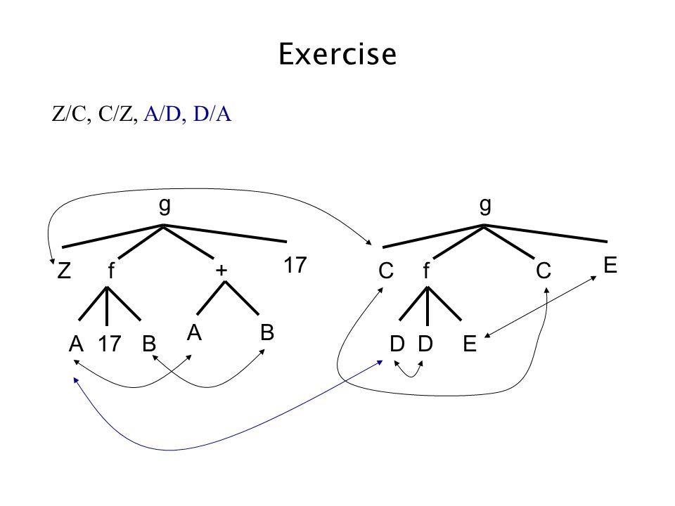 Exercise AB +f g Z 17 AB Cf g C E DED Z/C, C/Z, A/D, D/A