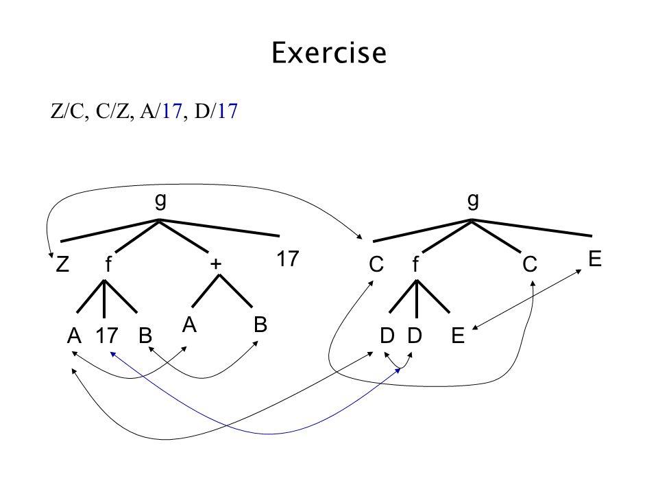 Exercise AB +f g Z 17 AB Cf g C E DED Z/C, C/Z, A/17, D/17