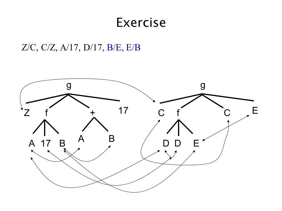 Exercise AB +f g Z 17 AB Cf g C E DED Z/C, C/Z, A/17, D/17, B/E, E/B