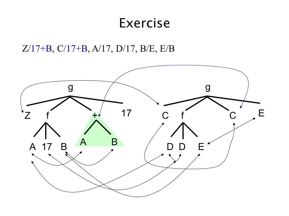 Exercise AB +f g Z 17 AB Cf g C E DED Z/17+B, C/17+B, A/17, D/17, B/E, E/B