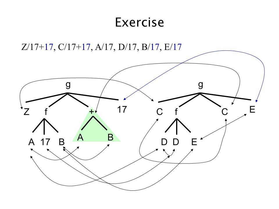 Exercise AB +f g Z 17 AB Cf g C E DED Z/17+17, C/17+17, A/17, D/17, B/17, E/17