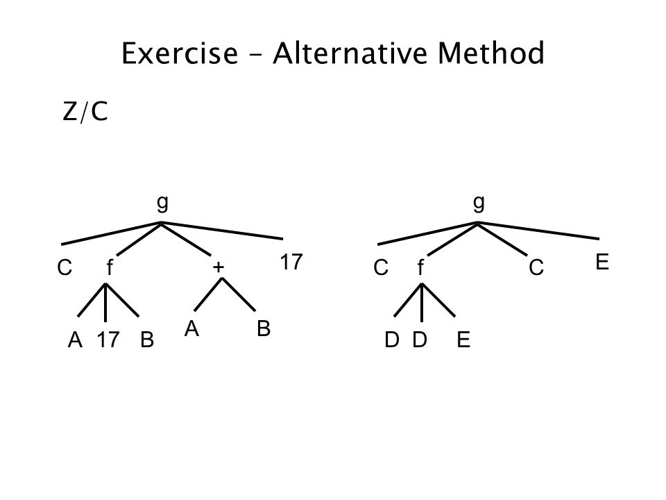 Exercise – Alternative Method Z/C AB +f g C 17 AB Cf g C E DED