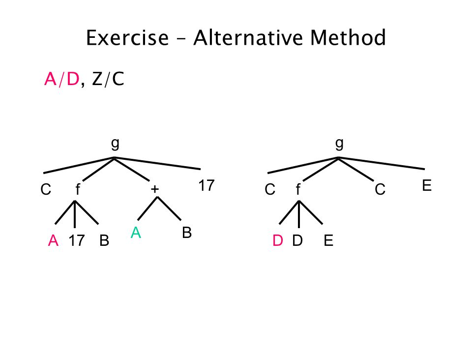Exercise – Alternative Method A/D, Z/C AB +f g C 17 AB Cf g C E DED