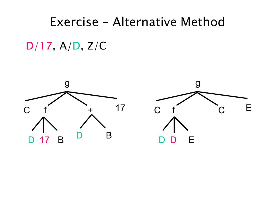 Exercise – Alternative Method D/17, A/D, Z/C DB +f g C 17 DB Cf g C E DED