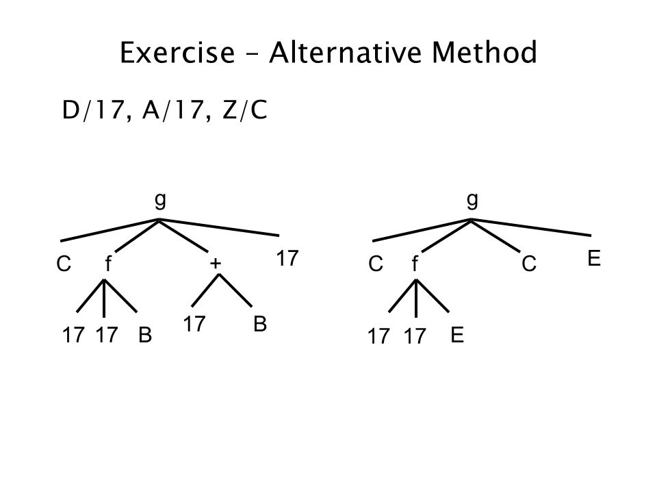 Exercise – Alternative Method D/17, A/17, Z/C 17B +f g C B Cf g C E E