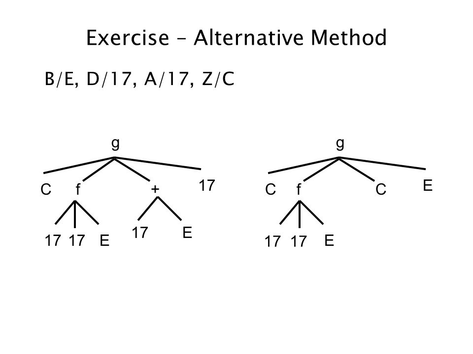 Exercise – Alternative Method B/E, D/17, A/17, Z/C 17E +f g C E Cf g C E E