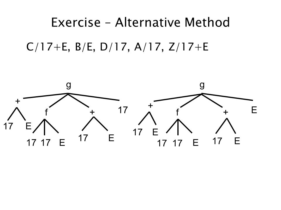Exercise – Alternative Method C/17+E, B/E, D/17, A/17, Z/17+E 17E +f g + E +f g + E E E E E
